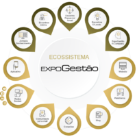 Confira os destaques e a programação completa da Expogestão 2021